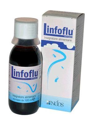 Linfoflu Soluzione Orale 120ml